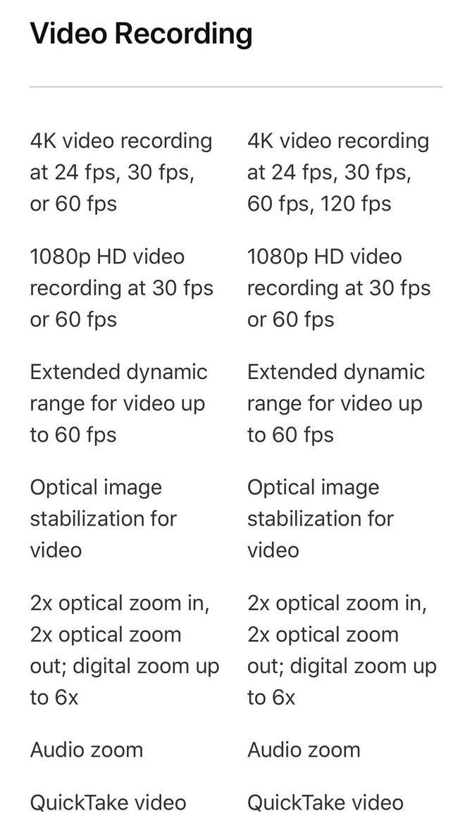 В сети появились первые характеристики iPhone 12 Pro Max 8