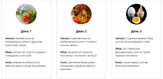 Средиземноморская диета: худеем легко и с пользой 6