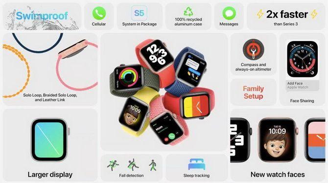 Что показали на презентации Apple 15 сентября: новые модели Apple WATCH и iPad Air 3