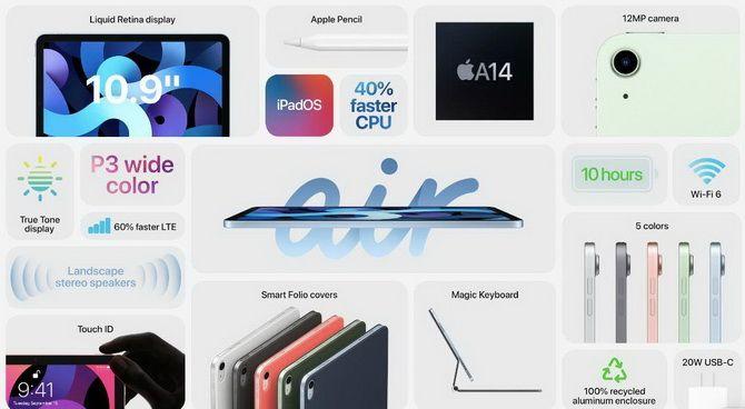 Что показали на презентации Apple 15 сентября: новые модели Apple WATCH и iPad Air 5