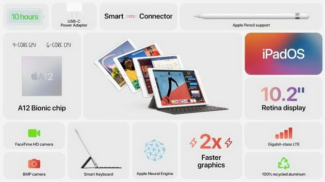 Что показали на презентации Apple 15 сентября: новые модели Apple WATCH и iPad Air 7