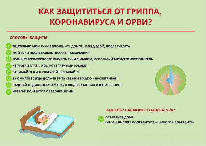 Школа під час пандемії: як захистити дитину від вірусу? 4