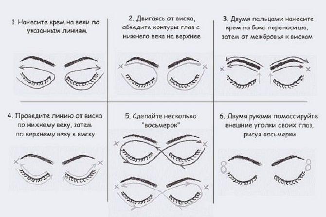 Як підібрати і наносити крем навколо очей: головні лайфхаки 8