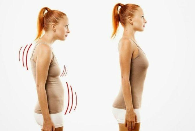 ТОП эффективных упражнений для идеальной осанки 2