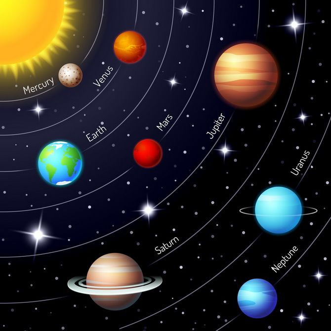 Ретроградний Меркурій в жовтні 2020: чим підступний і чим корисний цей період? 1