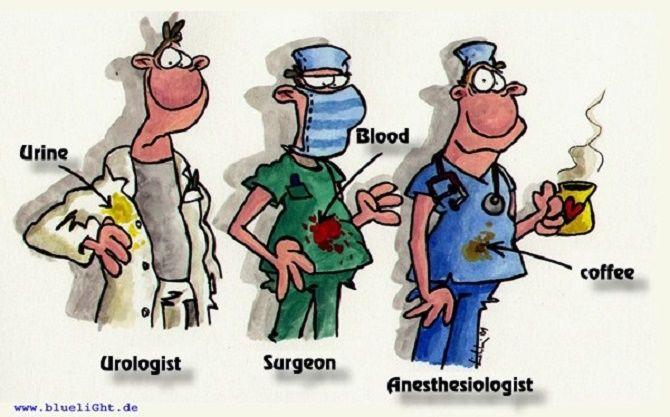 Всесвітній день анестезіолога 2020