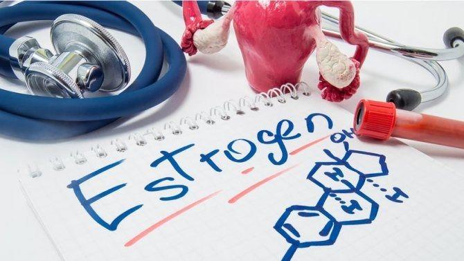 Не виходить схуднути або набрати потрібну вагу – шукайте причину в гормонах 2