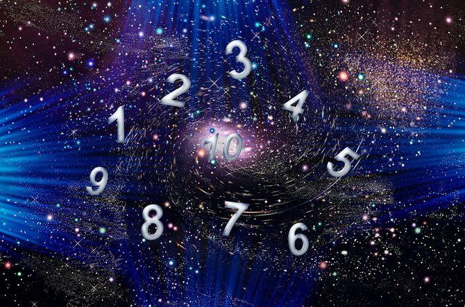 Зеркальная дата 12.12.2020: как она поможет в исполнении желаний 1