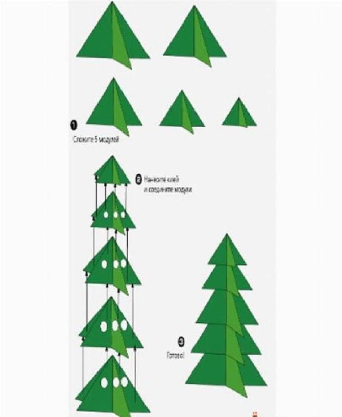 Необычная елка из бумаги своими руками на Новый год 2021: лучшие идеи 20