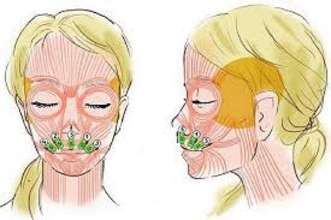 Кисетні зморшки: як впоратися зі складочками навколо рота 4