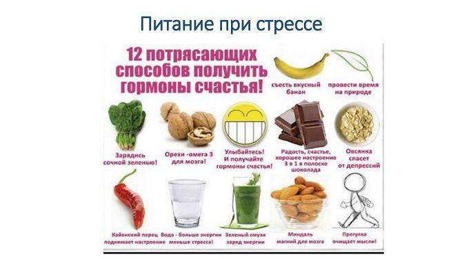 Правильное питание при стрессе: советы, лучшие продукты 3