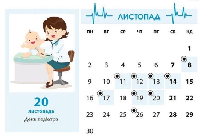 День педіатра 2020 картинки та листівки