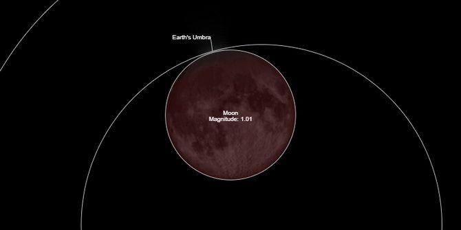 Солнечные и лунные затмения 2021 года: даты, особенности, где можно наблюдать и что нельзя делать 4