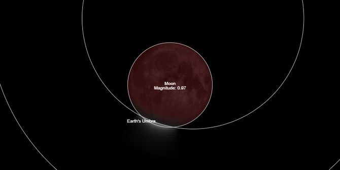 Солнечные и лунные затмения 2021 года: даты, особенности, где можно наблюдать и что нельзя делать 5