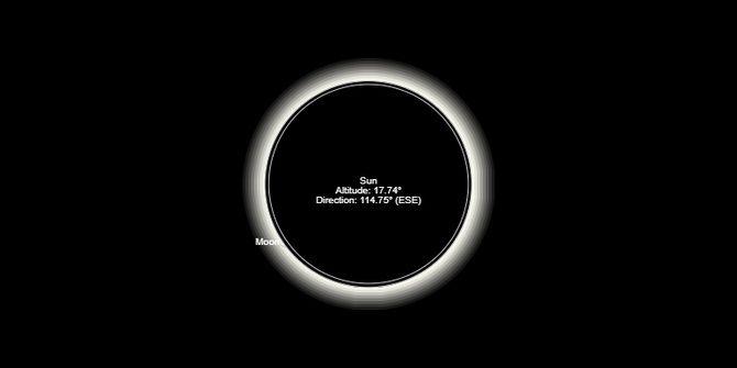 Солнечные и лунные затмения 2021 года: даты, особенности, где можно наблюдать и что нельзя делать 7