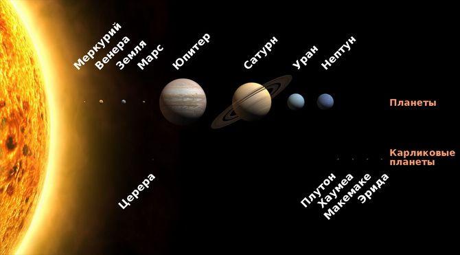 Ретроградный Меркурий в январе 2021: когда начнется, что можно и нельзя делать 1