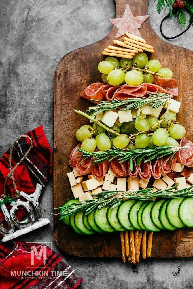 Украшение праздничных блюд: новогодняя символика 2021 на столе 21