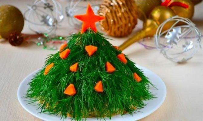 Украшение праздничных блюд: новогодняя символика 2021 на столе 23