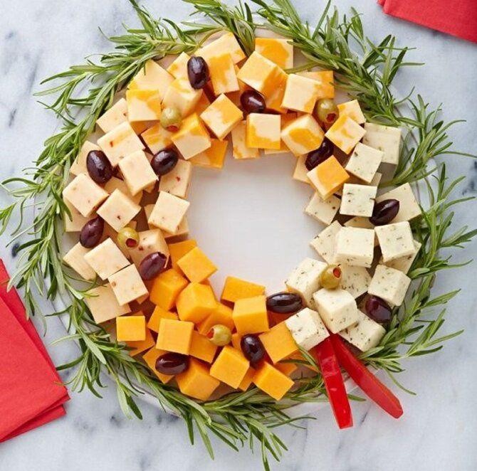 Украшение праздничных блюд: новогодняя символика 2021 на столе 29