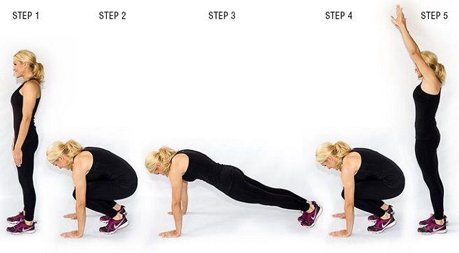 Упражнение бурпи – что это и зачем его делать каждый день? 6