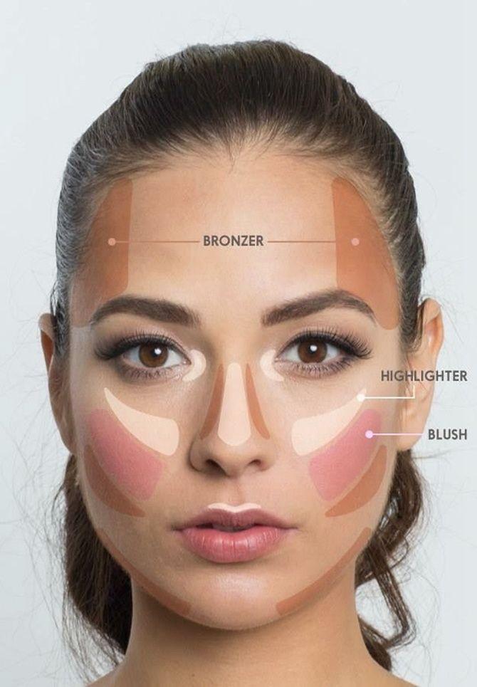Супердруг сяючого образу: як правильно підкреслити обличчя хайлайтером 5