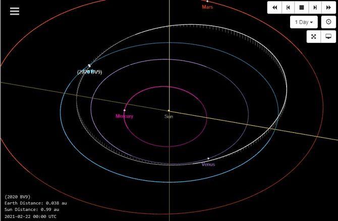 К Земле летят три крупных астероида 2
