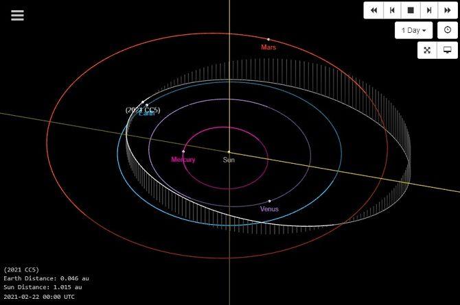 К Земле летят три крупных астероида 3