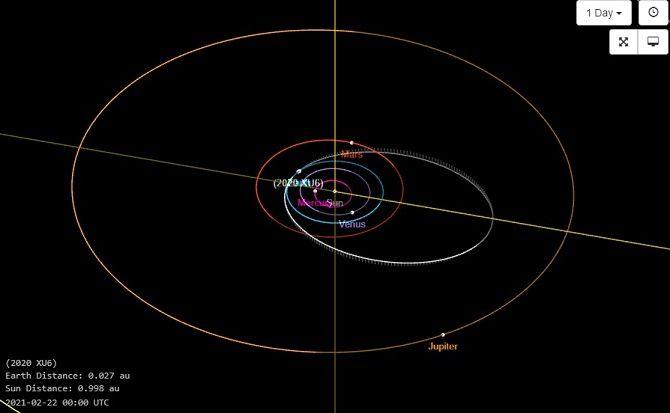 До Землі летять три великих астероїда 1