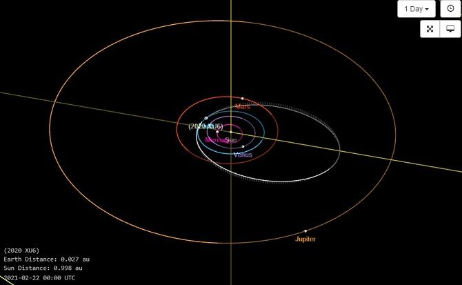 К Земле летят три крупных астероида 1
