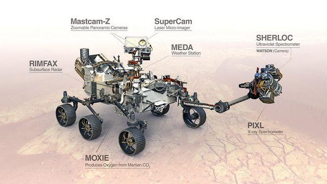 На Марсі висадився американський ровер Perseverance: історичний момент 3