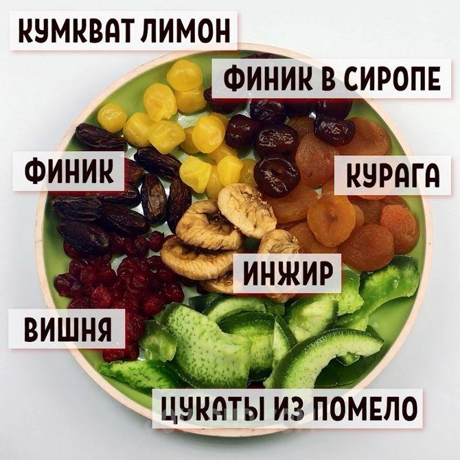 Букет із сухофруктів своїми руками: красива і смачна ідея на 8 березня 2