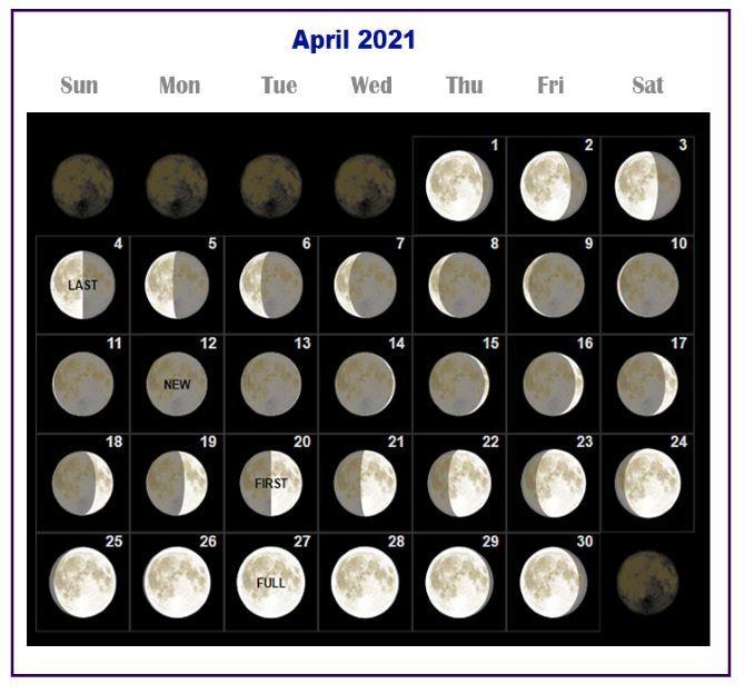 Молодик в квітні 2021: що очікувати від молодого місяця 1