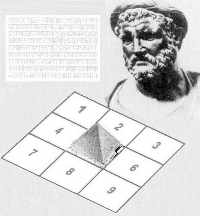 Как рассчитать квадрат Пифагора и что он может рассказать о вас? 1