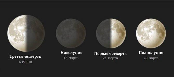 Повня у березні 2021 року: що нам готує Черв'ячний Місяць 2