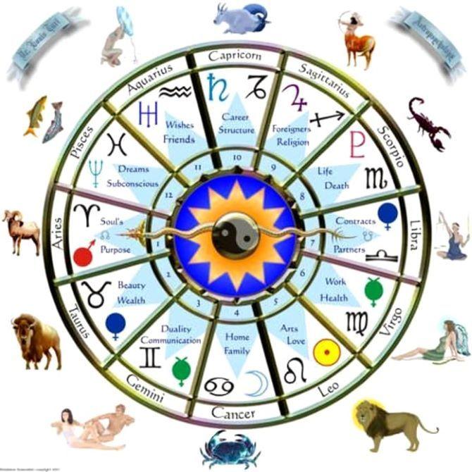 Дома в астрології – що вони означають і як впливають на гороскоп? 1