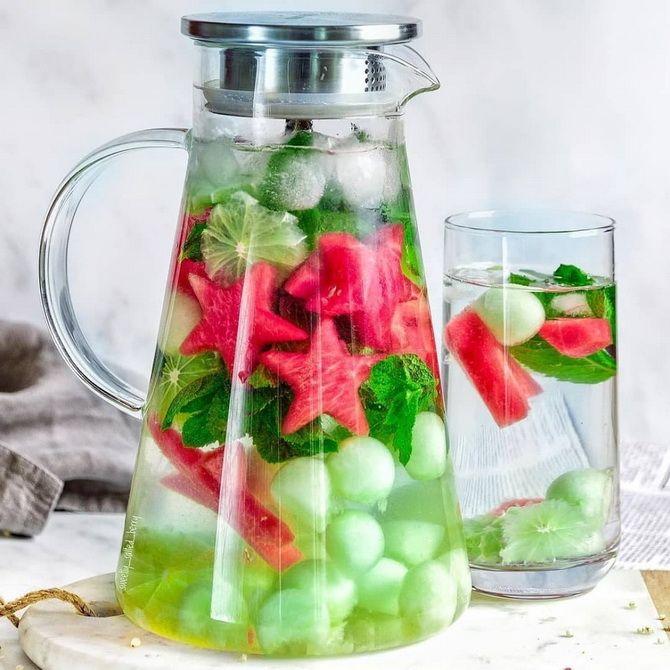 Летние детокс-напитки для похудения и очищения организма 3