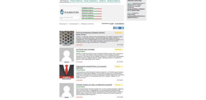 Обзор брокерских услуг компании Гамильтон Брокер и отзывы клиентов 2
